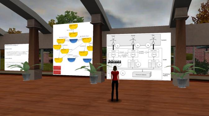 Virtual S-BPM World